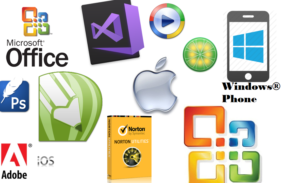 examples of closed source software