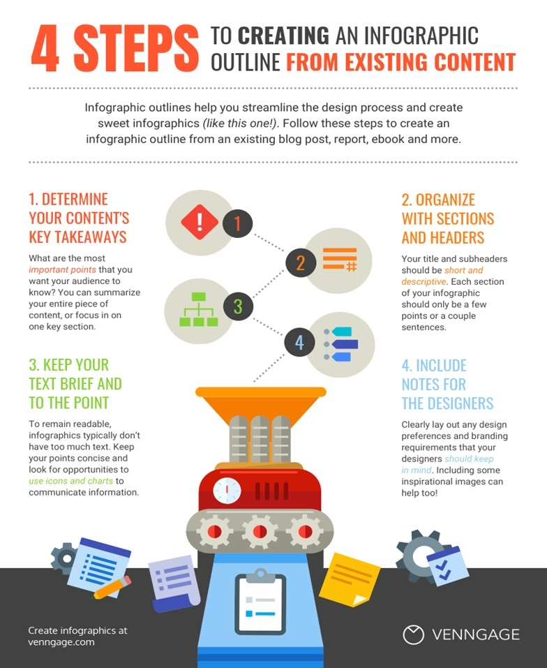 Infographic Outline From Existing Content